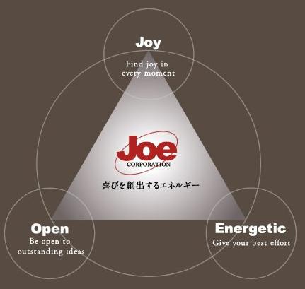 ジョー・コーポレーション(東京)は信頼できる?どんな会社か調べてみた!